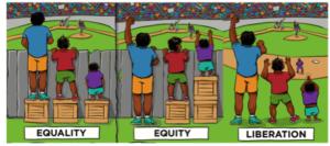 understandingequity